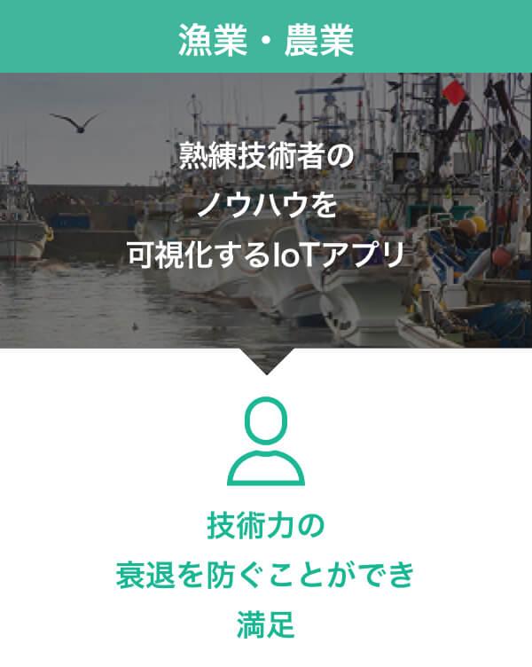 漁業・農業