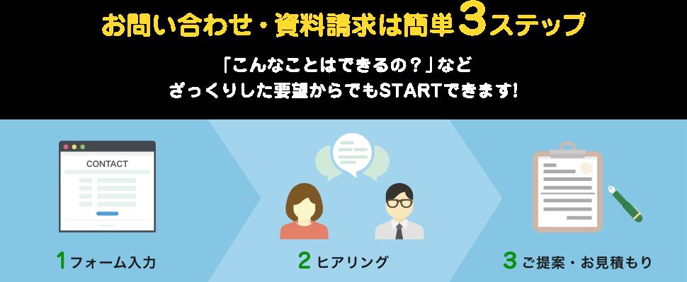 お問い合わせ・資料請求は簡単3ステップ